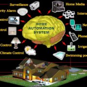 Smart Home Brains
